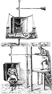 rotating device (courtesy National Library of Medicine)